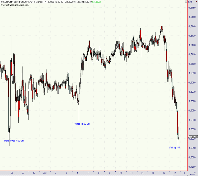 eurchf4.png