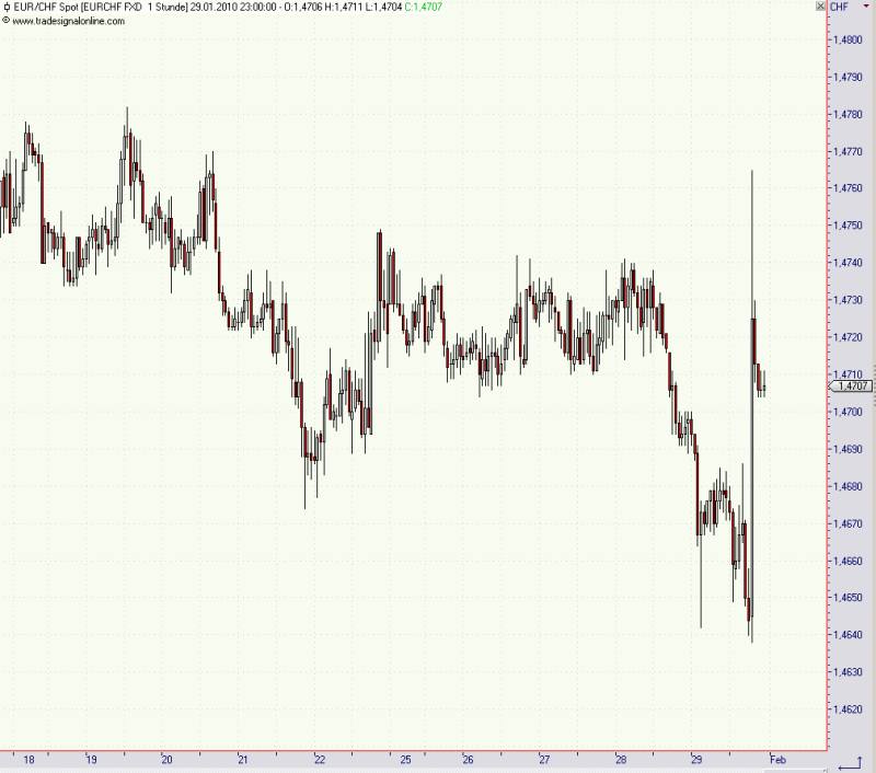 eurchf5.png