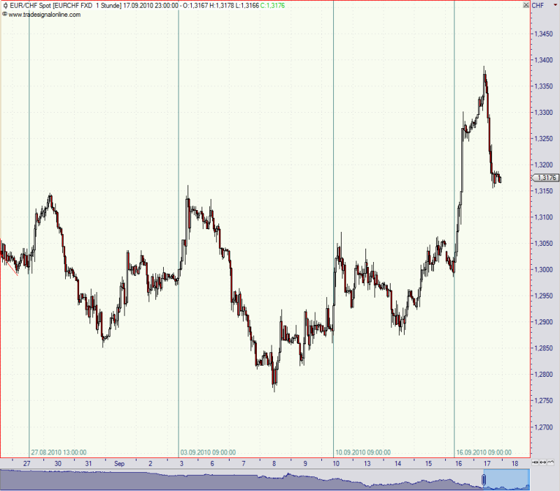 eurchf6.png