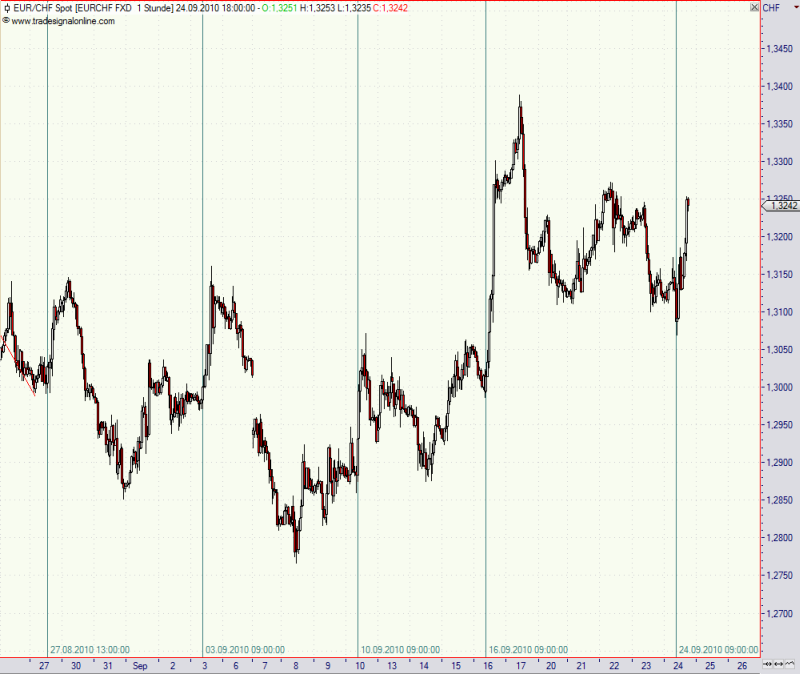 eurchf7.png
