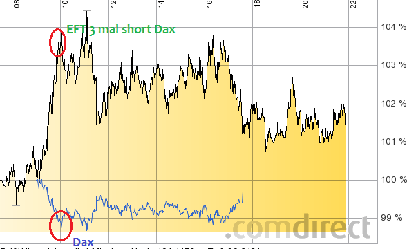 dax-short28-8-3.png