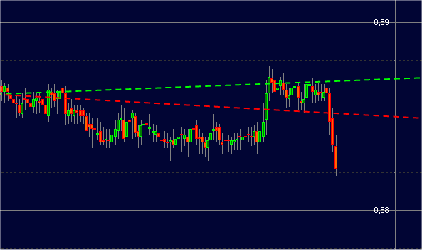 eurgbp13.png