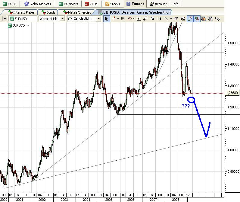 EUR-USD weekly März 2009.JPG